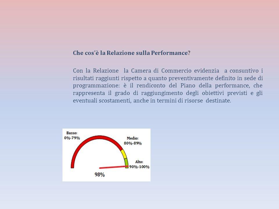 Che cosè la Relazione sulla Performance? Con la Relazione la Camera di Commercio evidenzia a consuntivo i risultati raggiunti rispetto a quanto preven