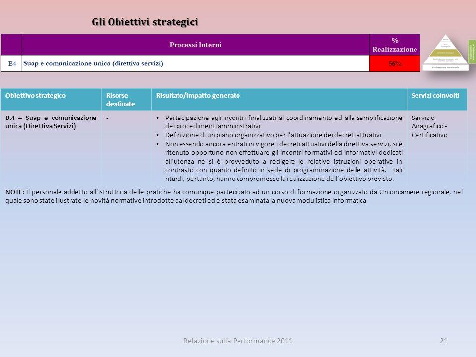 21Relazione sulla Performance 2011 Gli Obiettivi strategici Obiettivo strategicoRisorse destinate Risultato/Impatto generatoServizi coinvolti B.4 – Su