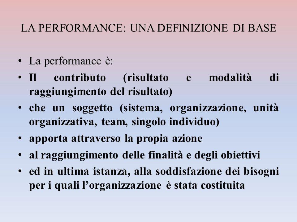 LA PERFORMANCE: UNA DEFINIZIONE DI BASE La performance è: Il contributo (risultato e modalità di raggiungimento del risultato) che un soggetto (sistem