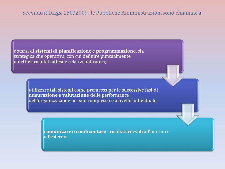 Secondo il D.Lgs. 150/2009, le Pubbliche Amministrazioni sono chiamate a: dotarsi di sistemi di pianificazione e programmazione, sia strategica che op