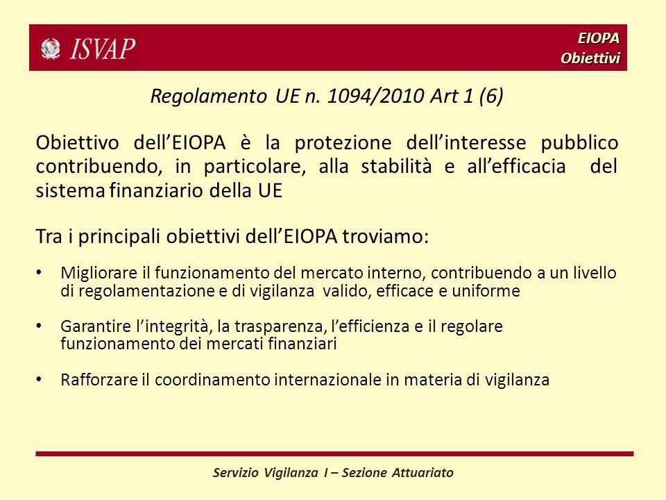 EIOPA Obiettivi Servizio Vigilanza I – Sezione Attuariato Regolamento UE n. 1094/2010 Art 1 (6) Obiettivo dellEIOPA è la protezione dellinteresse pubb
