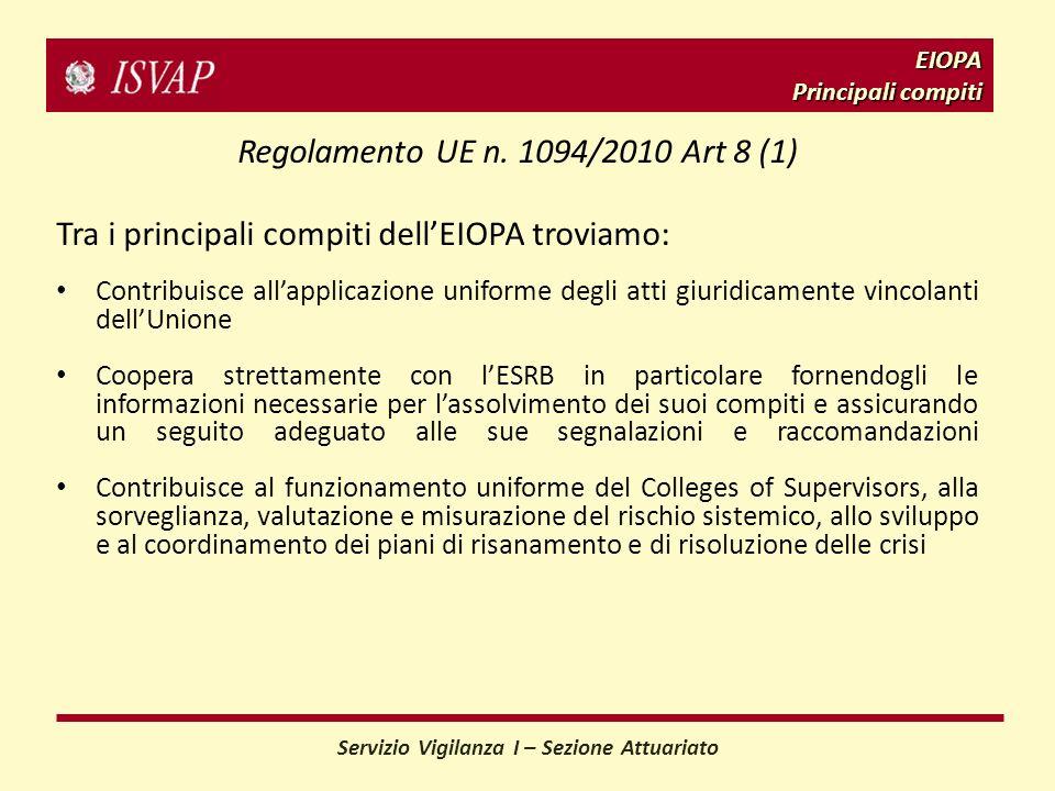EIOPA Principali compiti Servizio Vigilanza I – Sezione Attuariato Regolamento UE n. 1094/2010 Art 8 (1) Tra i principali compiti dellEIOPA troviamo: