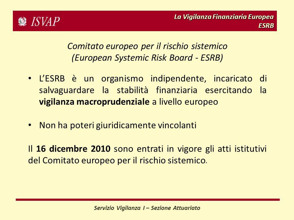 La Vigilanza Finanziaria Europea ESRB Comitato europeo per il rischio sistemico (European Systemic Risk Board - ESRB) LESRB è un organismo indipendente, incaricato di salvaguardare la stabilità finanziaria esercitando la vigilanza macroprudenziale a livello europeo Non ha poteri giuridicamente vincolanti Il 16 dicembre 2010 sono entrati in vigore gli atti istitutivi del Comitato europeo per il rischio sistemico.