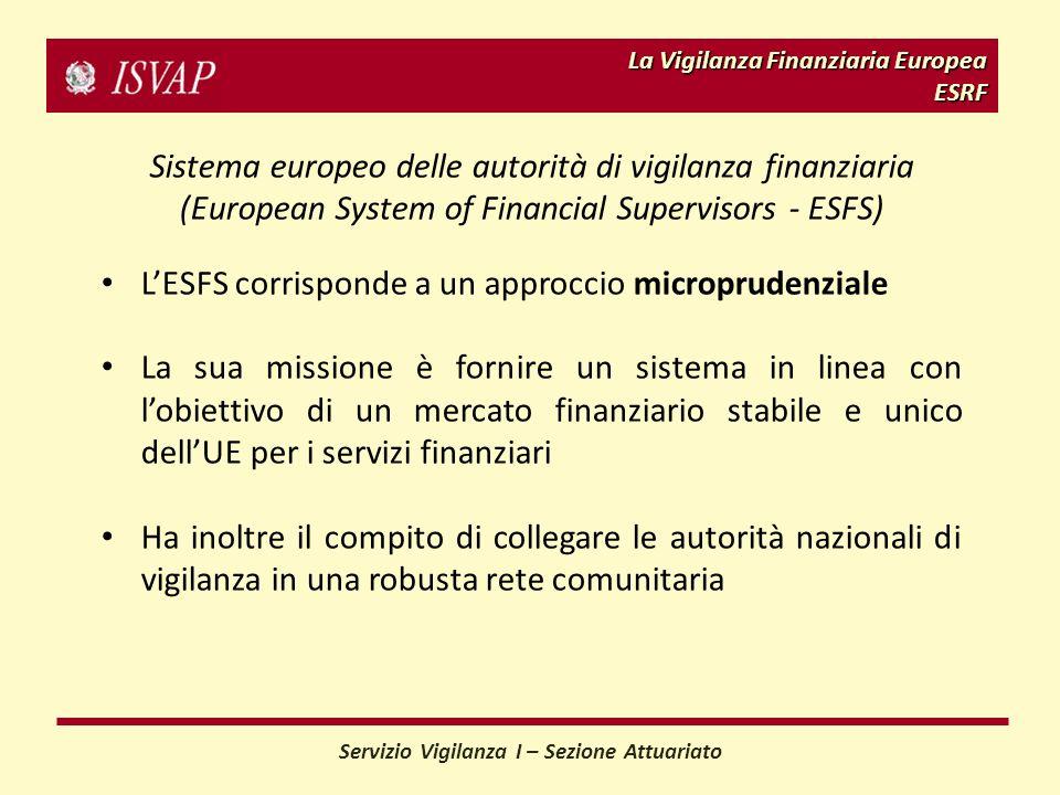 La Vigilanza Finanziaria Europea ESRF Sistema europeo delle autorità di vigilanza finanziaria (European System of Financial Supervisors - ESFS) LESFS