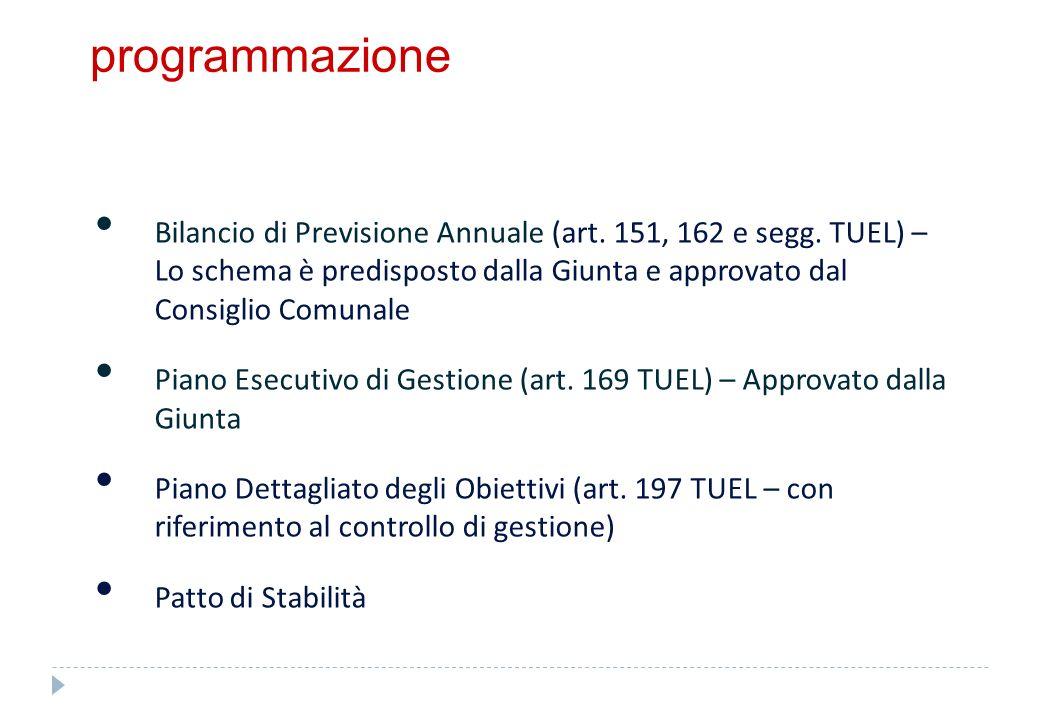programmazione Bilancio di Previsione Annuale (art. 151, 162 e segg. TUEL) – Lo schema è predisposto dalla Giunta e approvato dal Consiglio Comunale P