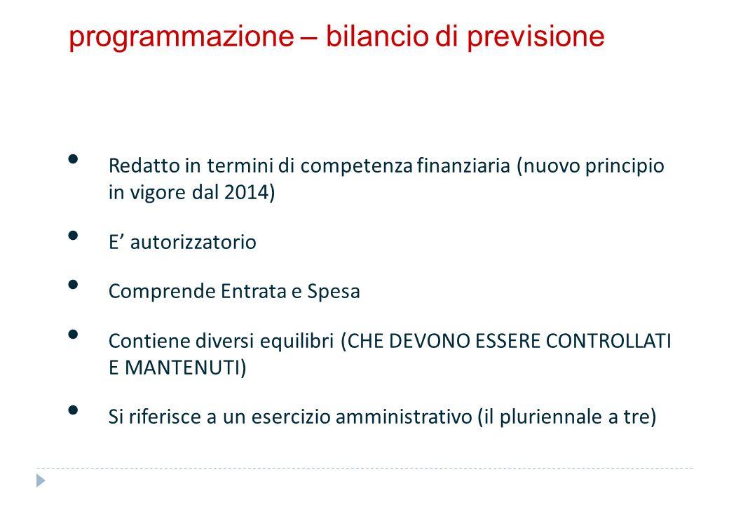 programmazione – bilancio di previsione Redatto in termini di competenza finanziaria (nuovo principio in vigore dal 2014) E autorizzatorio Comprende E