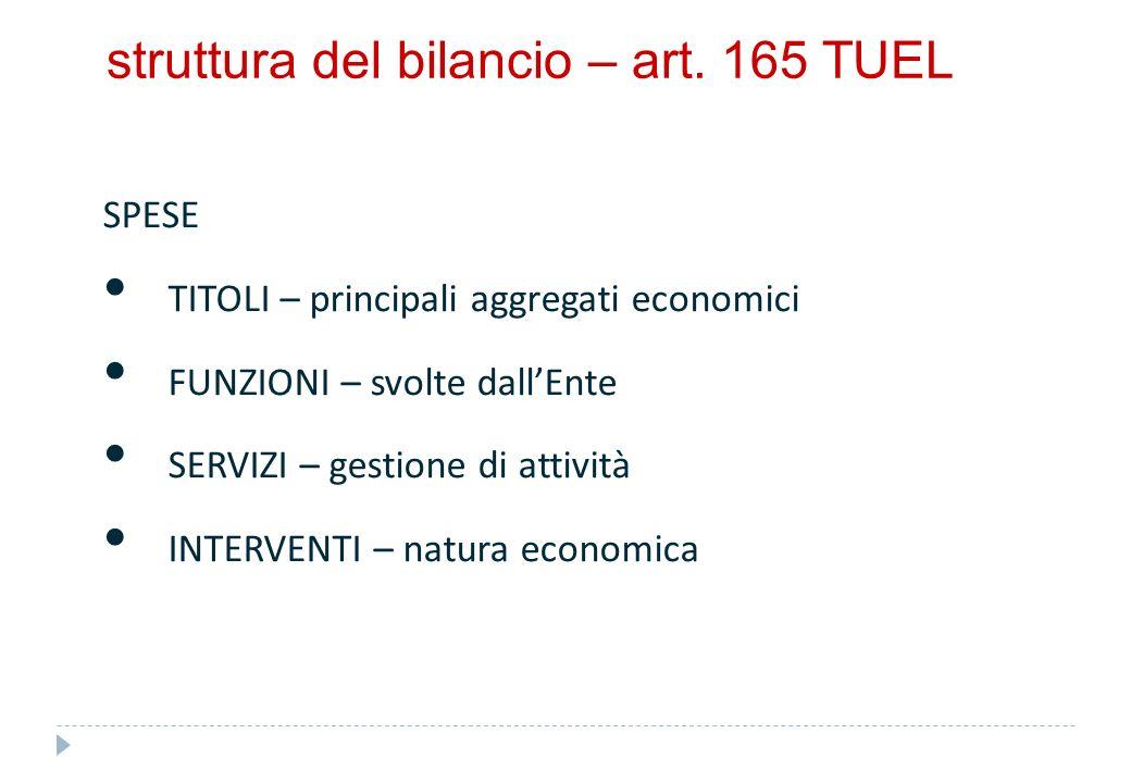struttura del bilancio – art. 165 TUEL SPESE TITOLI – principali aggregati economici FUNZIONI – svolte dallEnte SERVIZI – gestione di attività INTERVE