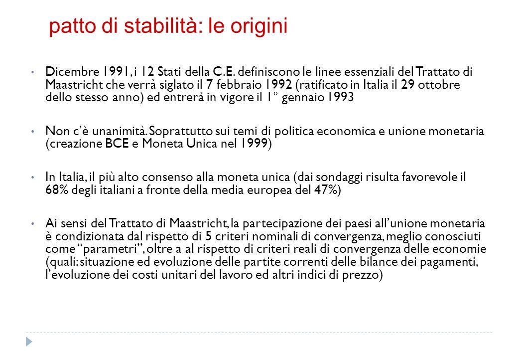 Dicembre 1991, i 12 Stati della C.E. definiscono le linee essenziali del Trattato di Maastricht che verrà siglato il 7 febbraio 1992 (ratificato in It