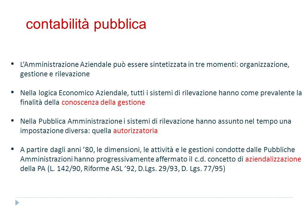 contabilità pubblica LAmministrazione Aziendale può essere sintetizzata in tre momenti: organizzazione, gestione e rilevazione Nella logica Economico