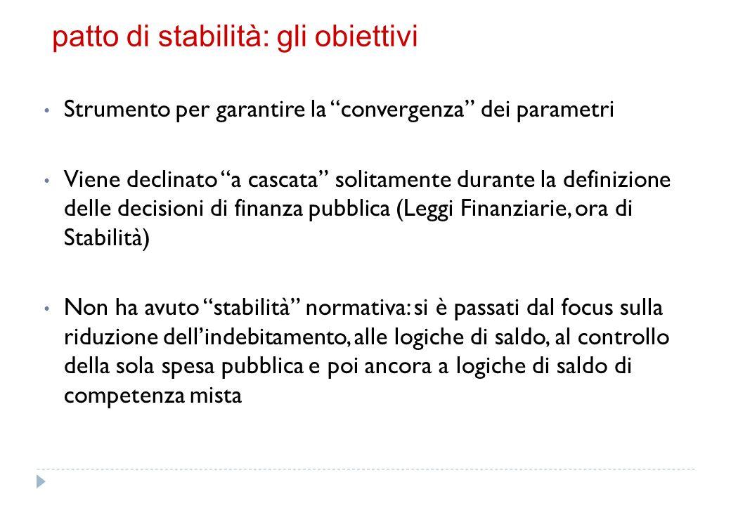 Strumento per garantire la convergenza dei parametri Viene declinato a cascata solitamente durante la definizione delle decisioni di finanza pubblica