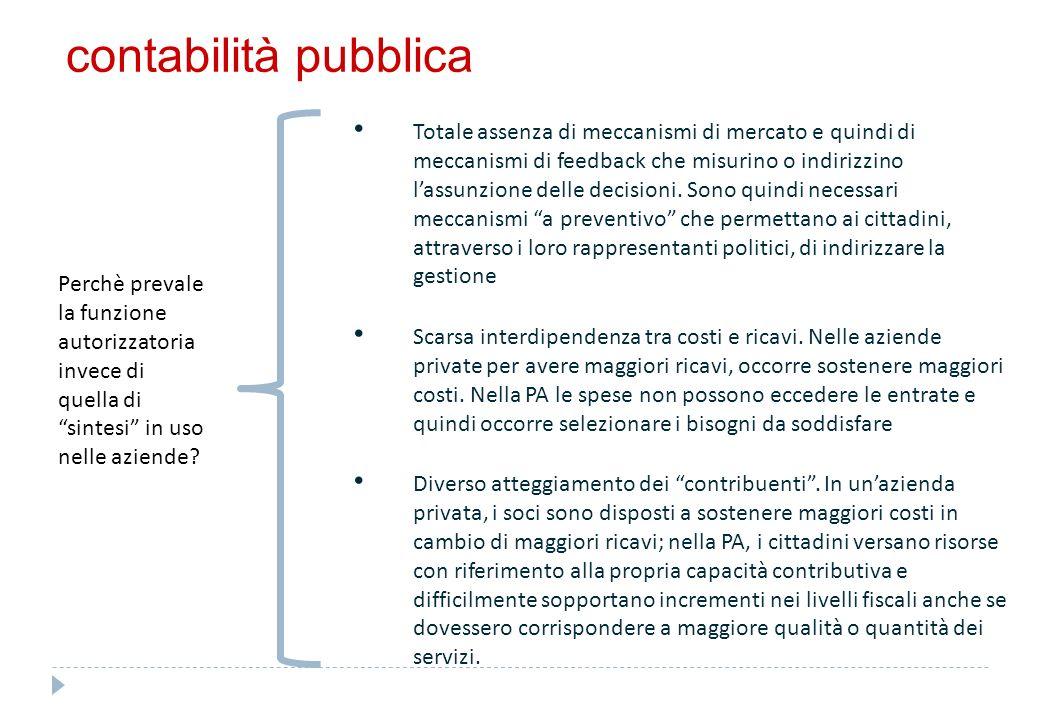 contabilità pubblica Perchè prevale la funzione autorizzatoria invece di quella di sintesi in uso nelle aziende? Totale assenza di meccanismi di merca