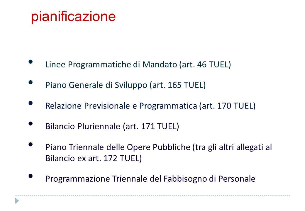 pianificazione Linee Programmatiche di Mandato (art. 46 TUEL) Piano Generale di Sviluppo (art. 165 TUEL) Relazione Previsionale e Programmatica (art.