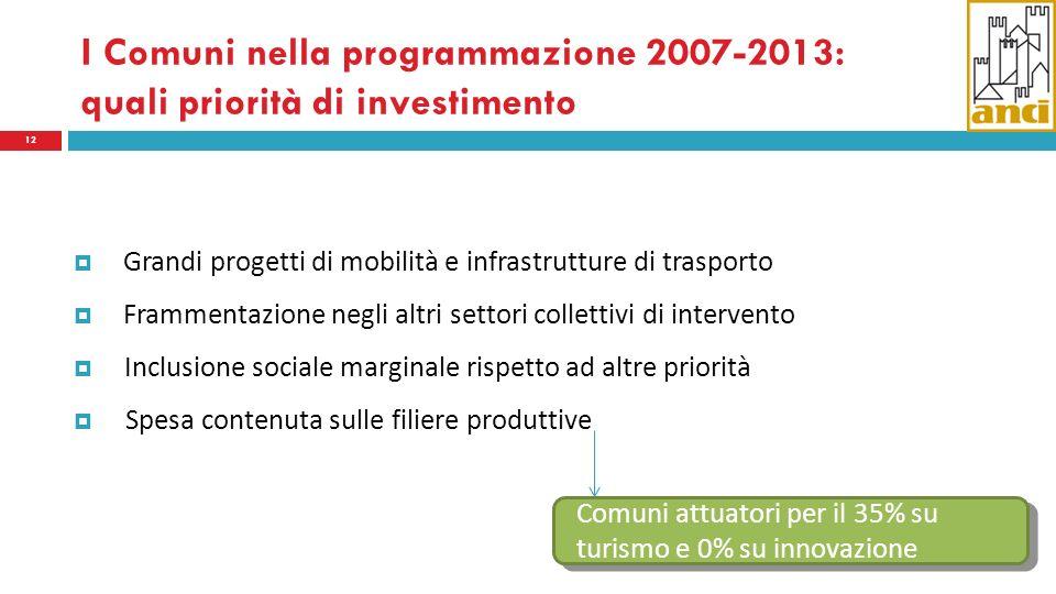 I Comuni nella programmazione 2007-2013: quali priorità di investimento Grandi progetti di mobilità e infrastrutture di trasporto Frammentazione negli altri settori collettivi di intervento Inclusione sociale marginale rispetto ad altre priorità Spesa contenuta sulle filiere produttive Comuni attuatori per il 35% su turismo e 0% su innovazione 12