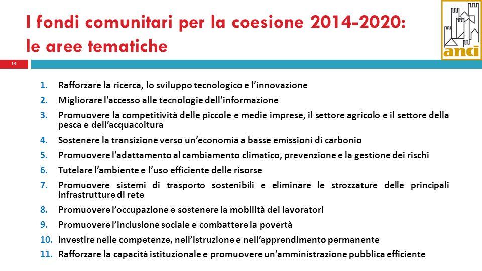 I fondi comunitari per la coesione 2014-2020: le aree tematiche 14 1.Rafforzare la ricerca, lo sviluppo tecnologico e linnovazione 2.Migliorare lacces