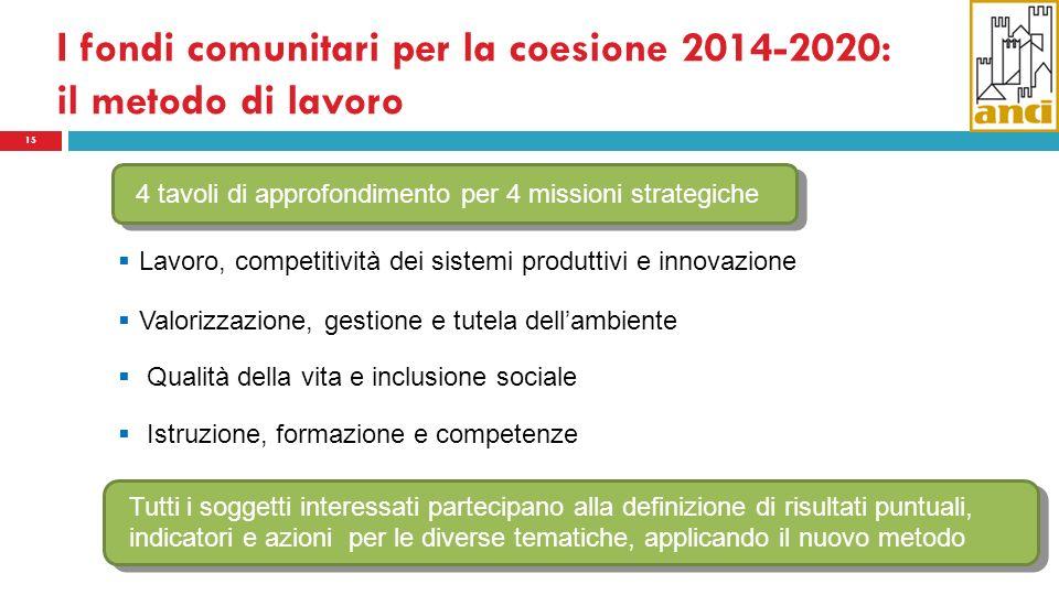 I fondi comunitari per la coesione 2014-2020: il metodo di lavoro 15 Lavoro, competitività dei sistemi produttivi e innovazione Valorizzazione, gestio
