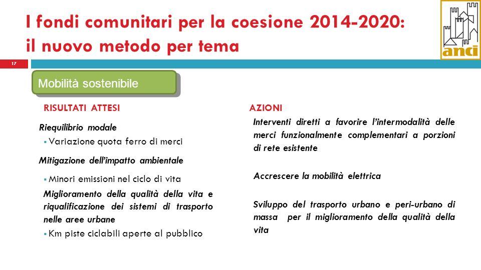 I fondi comunitari per la coesione 2014-2020: il nuovo metodo per tema 17 RISULTATI ATTESI Riequilibrio modale Variazione quota ferro di merci Mitigaz