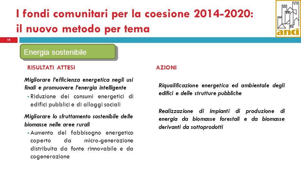 I fondi comunitari per la coesione 2014-2020: il nuovo metodo per tema 18 RISULTATI ATTESI Migliorare lefficienza energetica negli usi finali e promuovere lenergia intelligente Riduzione dei consumi energetici di edifici pubblici e di alloggi sociali Migliorare lo sfruttamento sostenibile delle biomasse nelle aree rurali Aumento del fabbisogno energetico coperto da micro-generazione distribuita da fonte rinnovabile e da cogenerazione AZIONI Riqualificazione energetica ed ambientale degli edifici e delle strutture pubbliche Realizzazione di impianti di produzione di energia da biomasse forestali e da biomasse derivanti da sottoprodotti Energia sostenibile