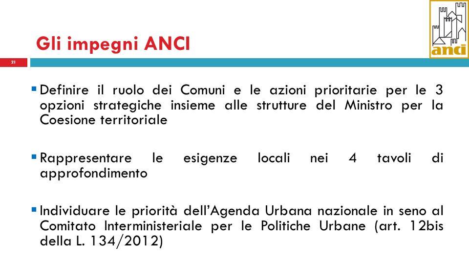 Gli impegni ANCI Definire il ruolo dei Comuni e le azioni prioritarie per le 3 opzioni strategiche insieme alle strutture del Ministro per la Coesione