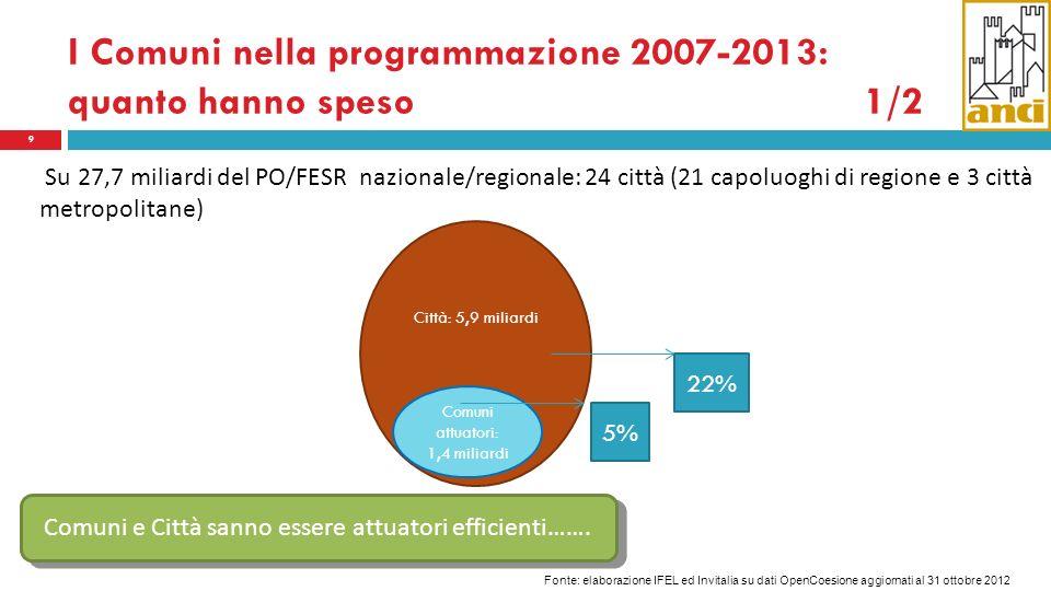 I Comuni nella programmazione 2007-2013: quanto hanno speso 1/2 Su 27,7 miliardi del PO/FESR nazionale/regionale: 24 città (21 capoluoghi di regione e