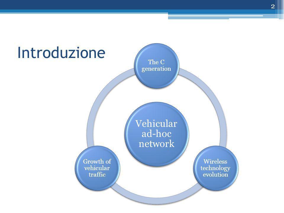 Introduzione 2 Vehicular ad-hoc network The C generation Wireless technology evolution Growth of vehicular traffic