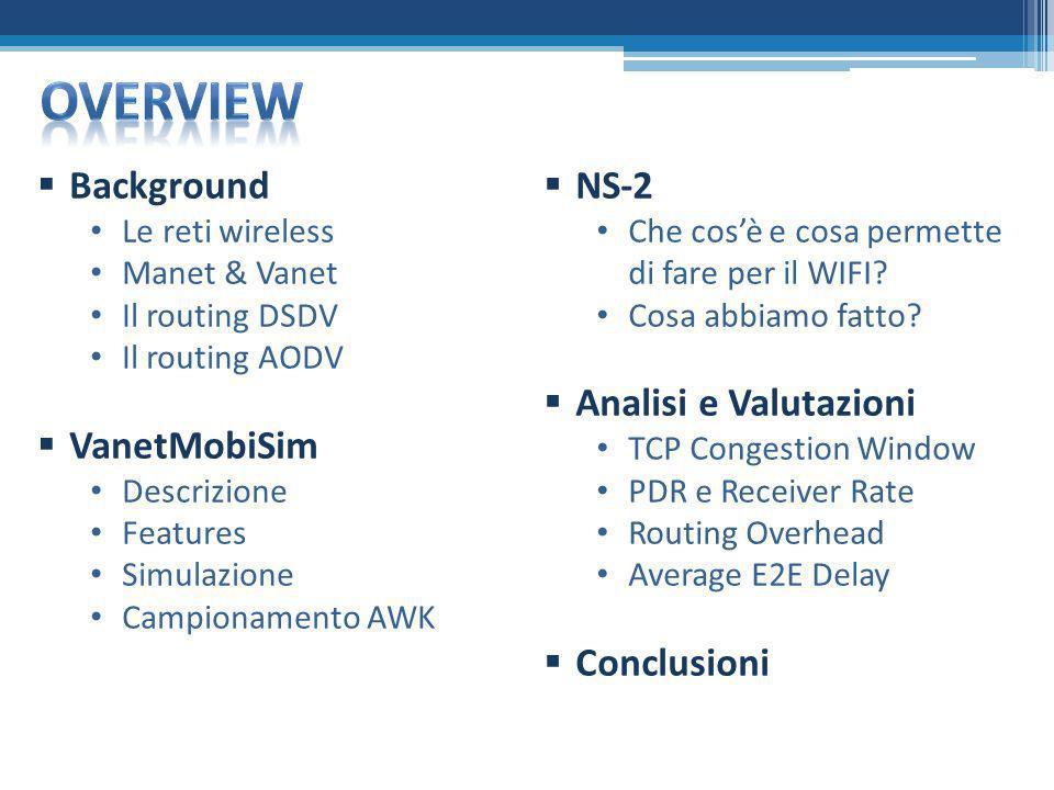 Background Le reti wireless Manet & Vanet Il routing DSDV Il routing AODV VanetMobiSim Descrizione Features Simulazione Campionamento AWK NS-2 Che cos