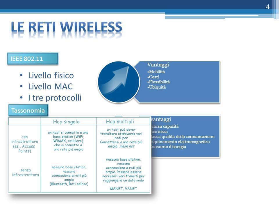 4 Vantaggi Mobilità Costi Flessibilità Ubiquità Svantaggi Scarsa capacità Sicurezza Bassa qualità della comunicazione Inquinamento elettromagnetico Co