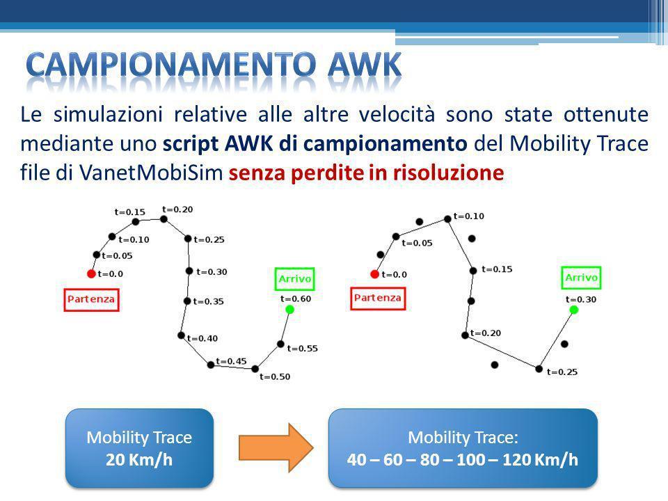 Le simulazioni relative alle altre velocità sono state ottenute mediante uno script AWK di campionamento del Mobility Trace file di VanetMobiSim senza