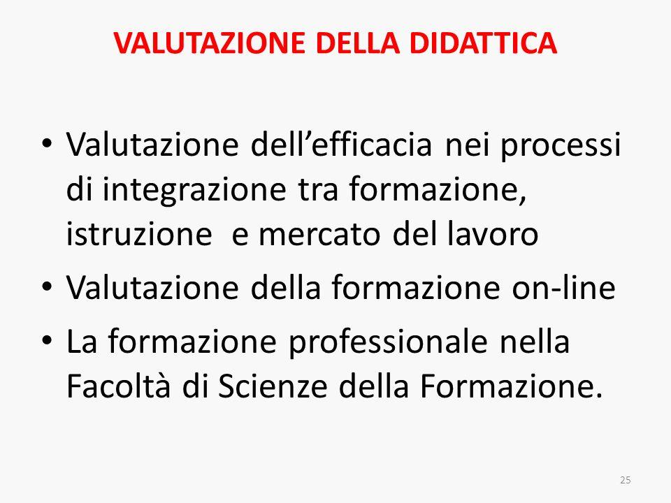 VALUTAZIONE DELLA DIDATTICA Valutazione dellefficacia nei processi di integrazione tra formazione, istruzione e mercato del lavoro Valutazione della f