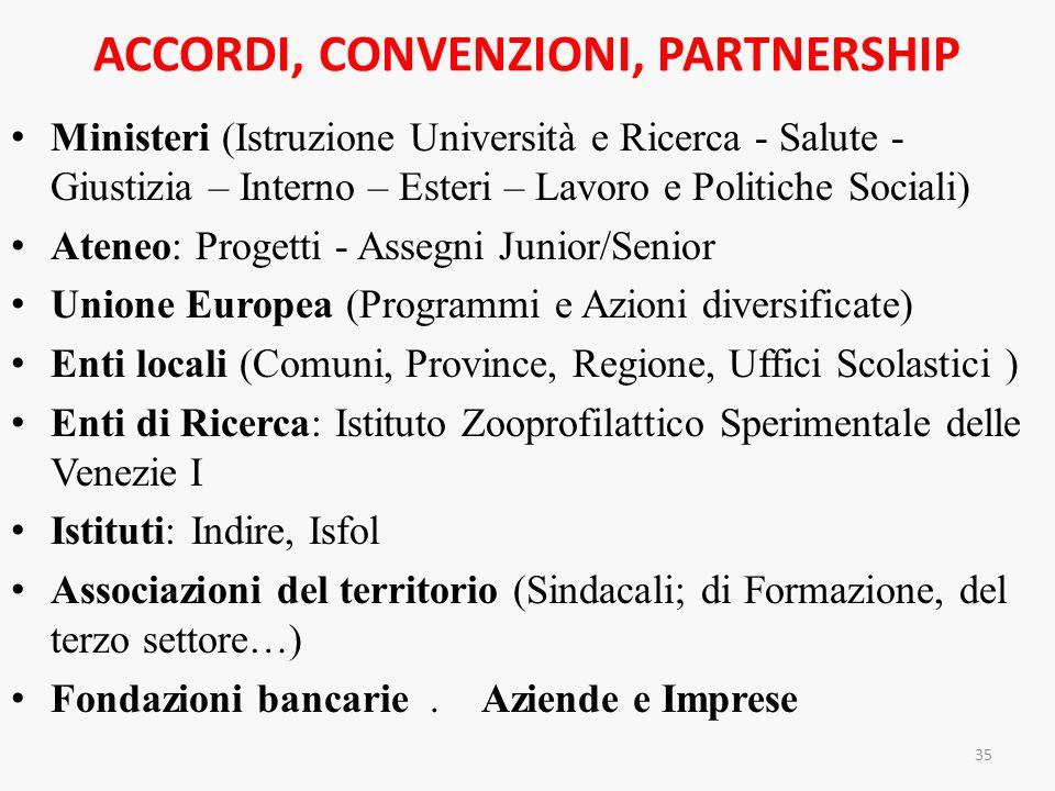 ACCORDI, CONVENZIONI, PARTNERSHIP Ministeri (Istruzione Università e Ricerca - Salute - Giustizia – Interno – Esteri – Lavoro e Politiche Sociali) Ate