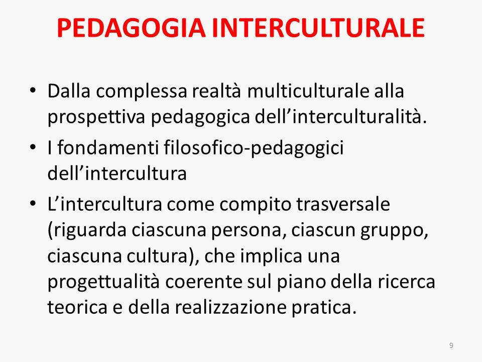 PEDAGOGIA INTERCULTURALE Dalla complessa realtà multiculturale alla prospettiva pedagogica dellinterculturalità. I fondamenti filosofico-pedagogici de