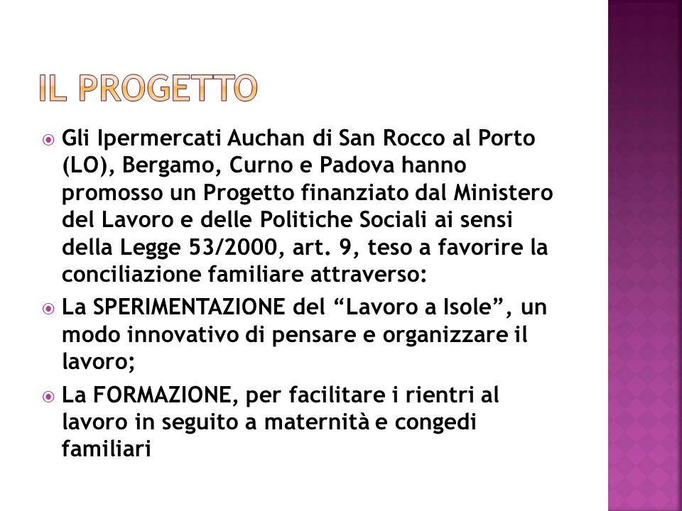 Gli Ipermercati Auchan di San Rocco al Porto (LO), Bergamo, Curno e Padova hanno promosso un Progetto finanziato dal Ministero del Lavoro e delle Poli