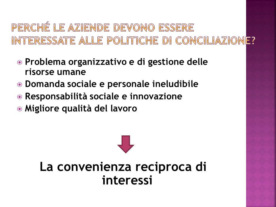 Problema organizzativo e di gestione delle risorse umane Domanda sociale e personale ineludibile Responsabilità sociale e innovazione Migliore qualità