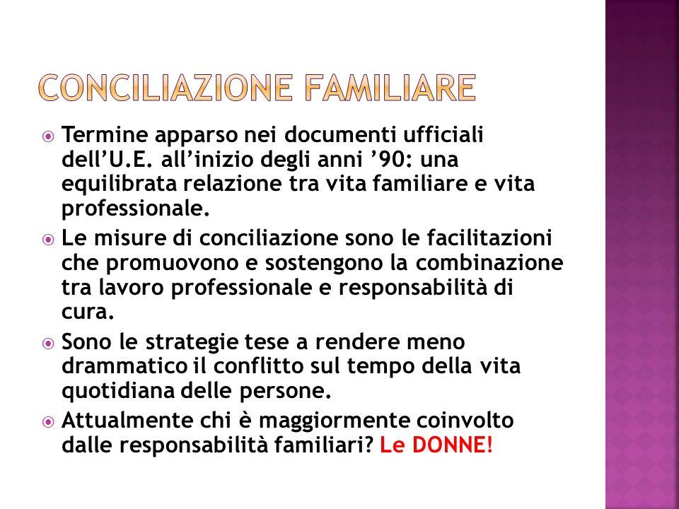 Termine apparso nei documenti ufficiali dellU.E. allinizio degli anni 90: una equilibrata relazione tra vita familiare e vita professionale. Le misure