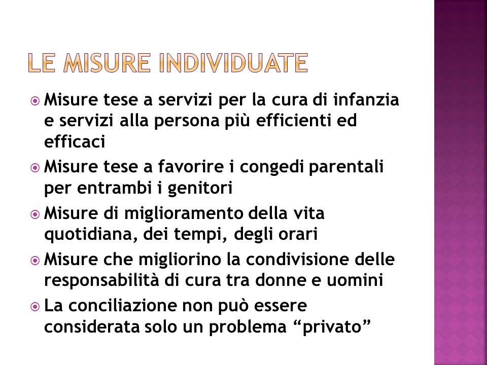Misure tese a servizi per la cura di infanzia e servizi alla persona più efficienti ed efficaci Misure tese a favorire i congedi parentali per entramb