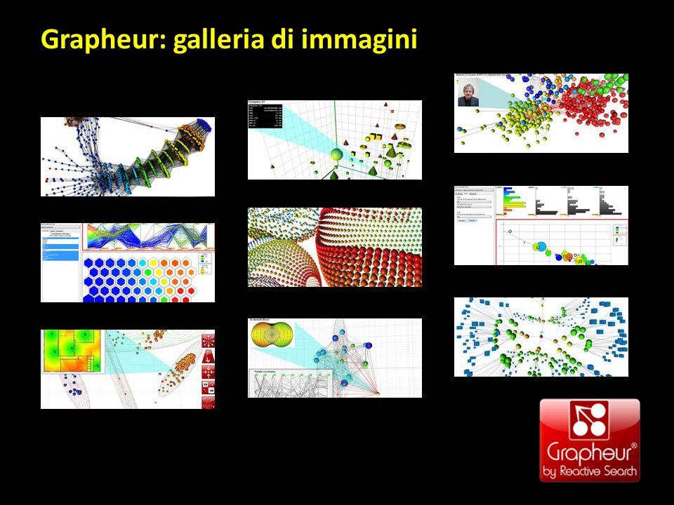 Grapheur: galleria di immagini