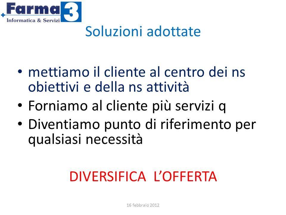 Soluzioni adottate mettiamo il cliente al centro dei ns obiettivi e della ns attività Forniamo al cliente più servizi q Diventiamo punto di riferimento per qualsiasi necessità DIVERSIFICA LOFFERTA 16 febbraio 2012