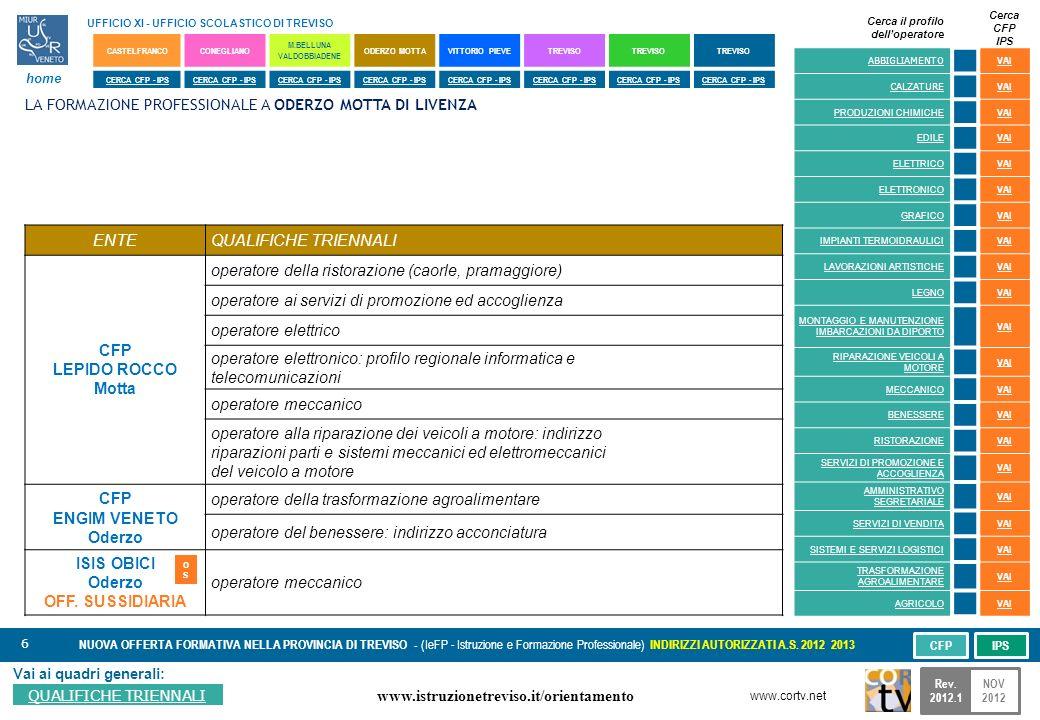 6 Vai ai quadri generali: QUALIFICHE TRIENNALI NUOVA OFFERTA FORMATIVA NELLA PROVINCIA DI TREVISO - (IeFP - Istruzione e Formazione Professionale) INDIRIZZI AUTORIZZATI A.S.