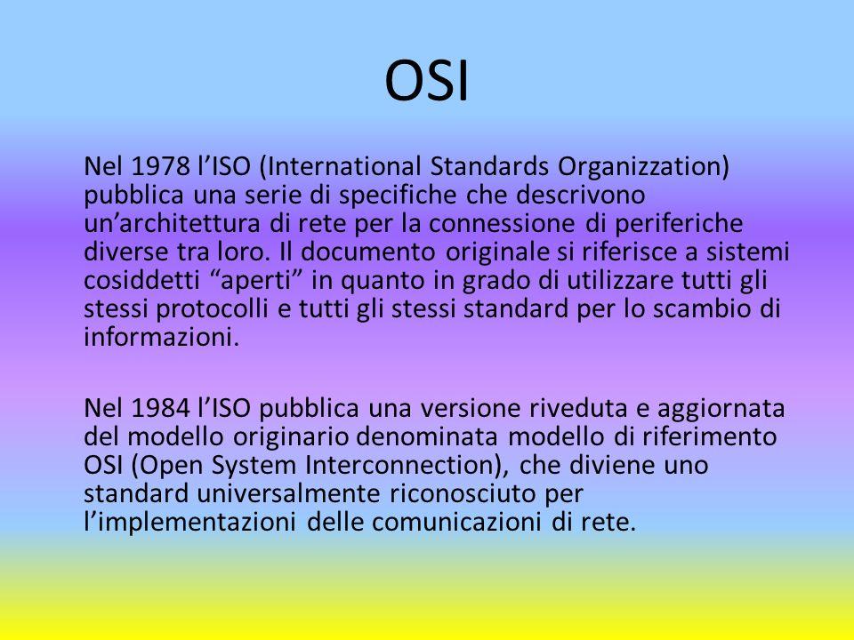 OSI Nel 1978 lISO (International Standards Organizzation) pubblica una serie di specifiche che descrivono unarchitettura di rete per la connessione di periferiche diverse tra loro.
