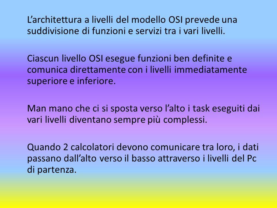Larchitettura a livelli del modello OSI prevede una suddivisione di funzioni e servizi tra i vari livelli. Ciascun livello OSI esegue funzioni ben def