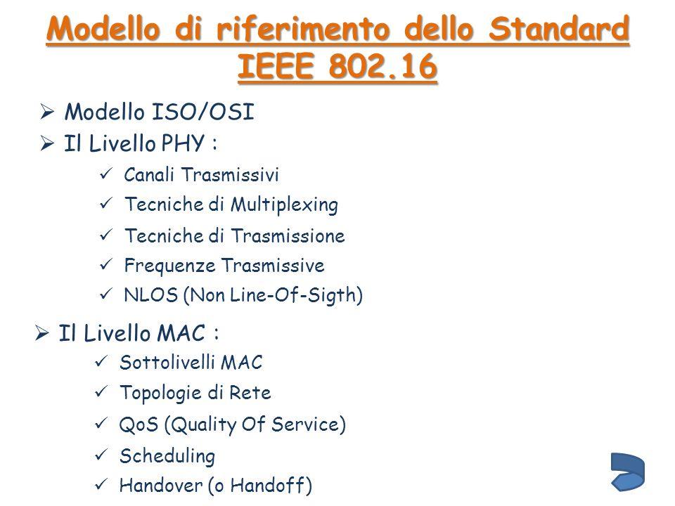 Modello di riferimento dello Standard IEEE 802.16 Modello ISO/OSI Il Livello PHY : Canali Trasmissivi Tecniche di Multiplexing Tecniche di Trasmissione Frequenze Trasmissive NLOS (Non Line-Of-Sigth) Il Livello MAC : Topologie di Rete QoS (Quality Of Service) Scheduling Handover (o Handoff) Sottolivelli MAC