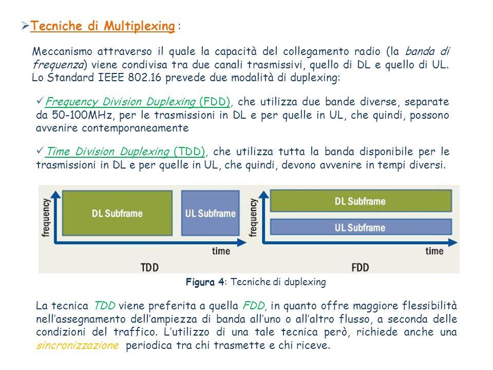 Meccanismo attraverso il quale la capacità del collegamento radio (la banda di frequenza) viene condivisa tra due canali trasmissivi, quello di DL e q