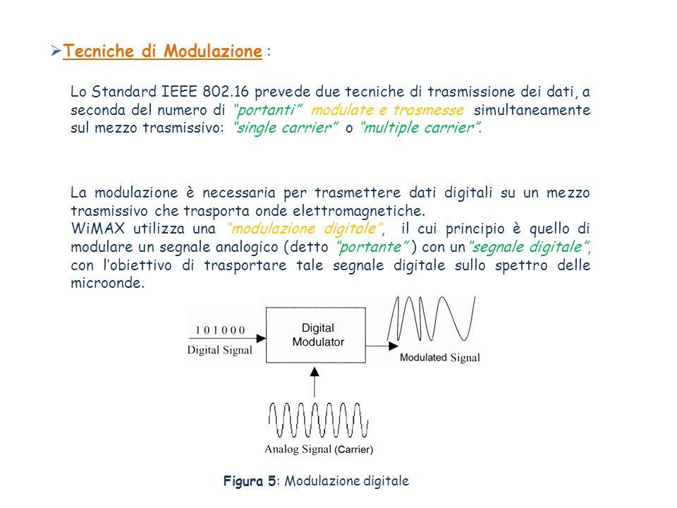 Tecniche di Modulazione : Lo Standard IEEE 802.16 prevede due tecniche di trasmissione dei dati, a seconda del numero di portanti modulate e trasmesse simultaneamente sul mezzo trasmissivo: single carrier o multiple carrier.
