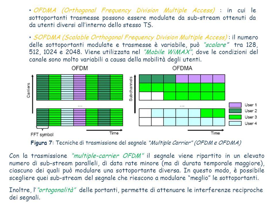 OFDMA (Orthogonal Frequency Division Multiple Access) : in cui le sottoportanti trasmesse possono essere modulate da sub-stream ottenuti da da utenti