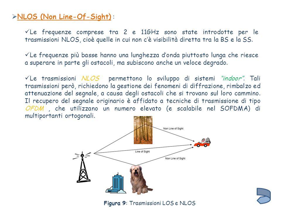 Le trasmissioni NLOS permettono lo sviluppo di sistemi indoor. Tali trasmissioni però, richiedono la gestione dei fenomeni di diffrazione, rimbalzo ed