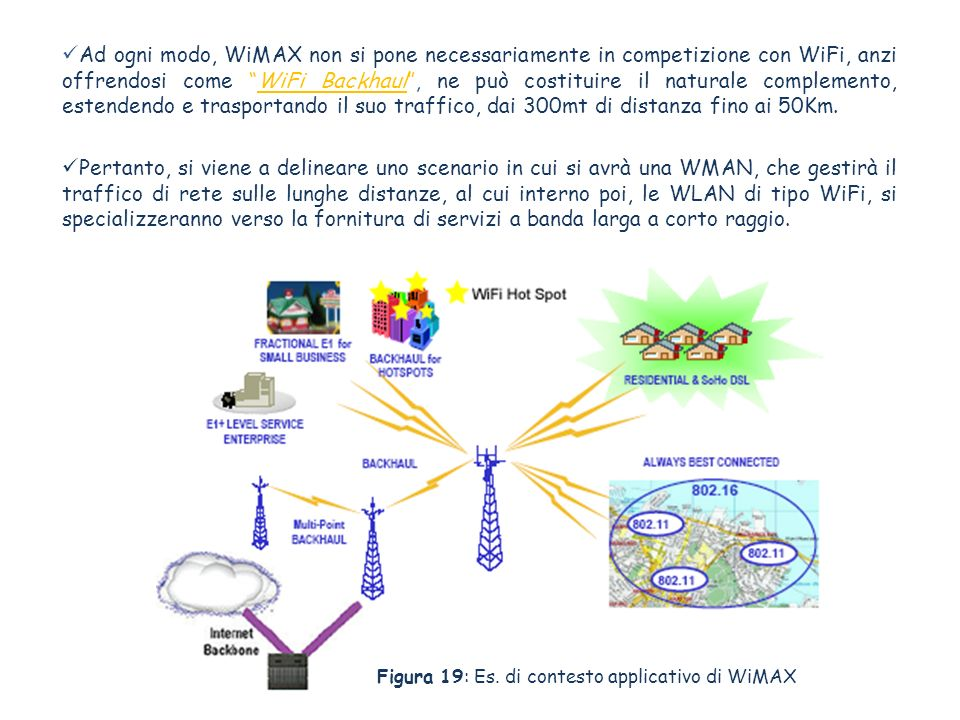 Pertanto, si viene a delineare uno scenario in cui si avrà una WMAN, che gestirà il traffico di rete sulle lunghe distanze, al cui interno poi, le WLAN di tipo WiFi, si specializzeranno verso la fornitura di servizi a banda larga a corto raggio.