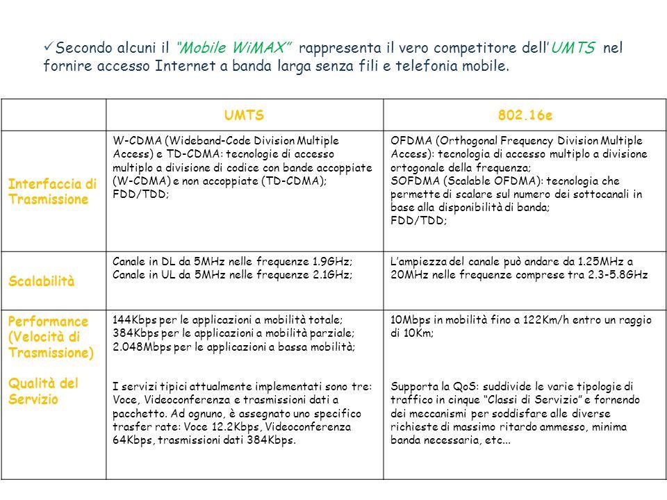 UMTS802.16e Interfaccia di Trasmissione W-CDMA (Wideband-Code Division Multiple Access) e TD-CDMA: tecnologie di accesso multiplo a divisione di codice con bande accoppiate (W-CDMA) e non accoppiate (TD-CDMA); FDD/TDD; OFDMA (Orthogonal Frequency Division Multiple Access): tecnologia di accesso multiplo a divisione ortogonale della frequenza; SOFDMA (Scalable OFDMA): tecnologia che permette di scalare sul numero dei sottocanali in base alla disponibilità di banda; FDD/TDD; Scalabilità Canale in DL da 5MHz nelle frequenze 1.9GHz; Canale in UL da 5MHz nelle frequenze 2.1GHz; Lampiezza del canale può andare da 1.25MHz a 20MHz nelle frequenze comprese tra 2.3-5.8GHz Performance (Velocità di Trasmissione) Qualità del Servizio 144Kbps per le applicazioni a mobilità totale; 384Kbps per le applicazioni a mobilità parziale; 2.048Mbps per le applicazioni a bassa mobilità; I servizi tipici attualmente implementati sono tre: Voce, Videoconferenza e trasmissioni dati a pacchetto.