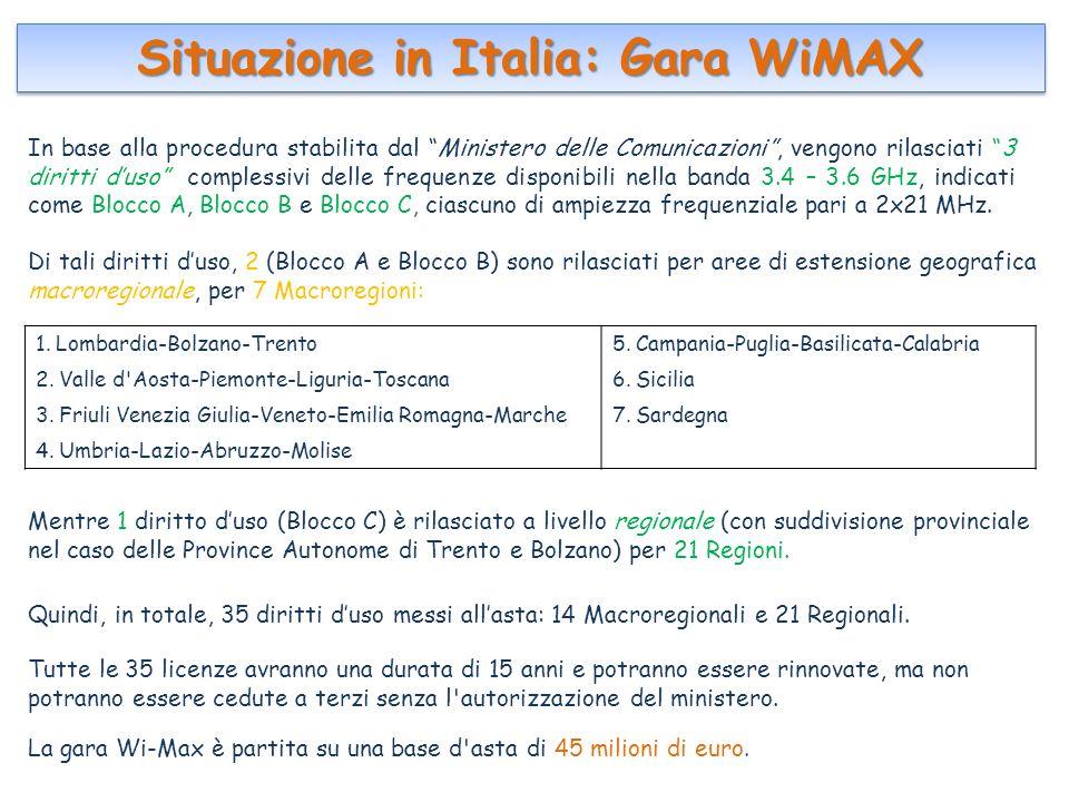 Situazione in Italia: Gara WiMAX In base alla procedura stabilita dal Ministero delle Comunicazioni, vengono rilasciati 3 diritti duso complessivi delle frequenze disponibili nella banda 3.4 – 3.6 GHz, indicati come Blocco A, Blocco B e Blocco C, ciascuno di ampiezza frequenziale pari a 2x21 MHz.