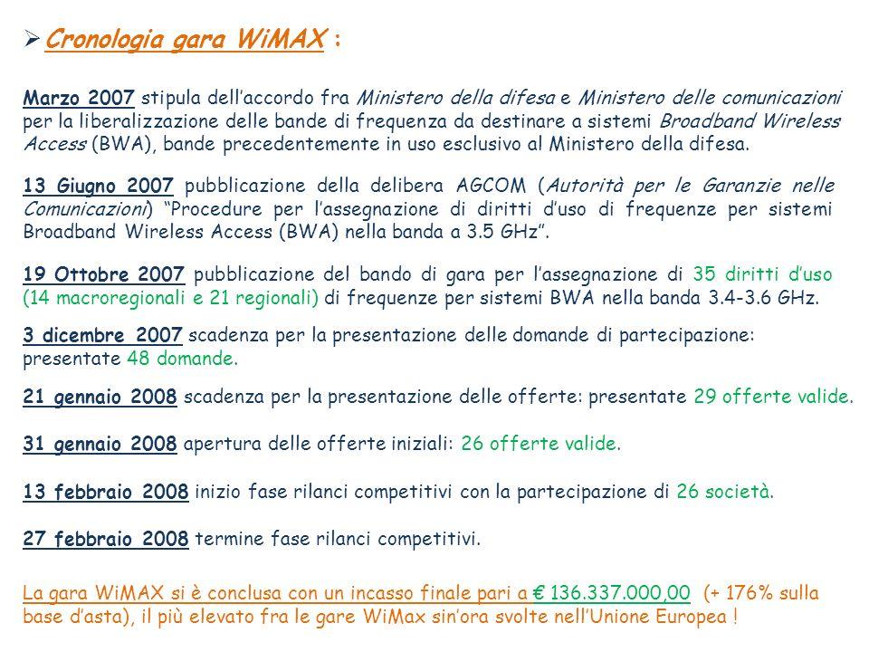 Cronologia gara WiMAX : Marzo 2007 stipula dellaccordo fra Ministero della difesa e Ministero delle comunicazioni per la liberalizzazione delle bande di frequenza da destinare a sistemi Broadband Wireless Access (BWA), bande precedentemente in uso esclusivo al Ministero della difesa.