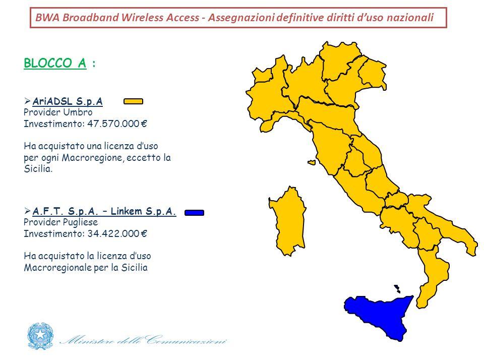 BWA Broadband Wireless Access - Assegnazioni definitive diritti duso nazionali AriADSL S.p.A Provider Umbro Investimento: 47.570.000 Ha acquistato una licenza duso per ogni Macroregione, eccetto la Sicilia.