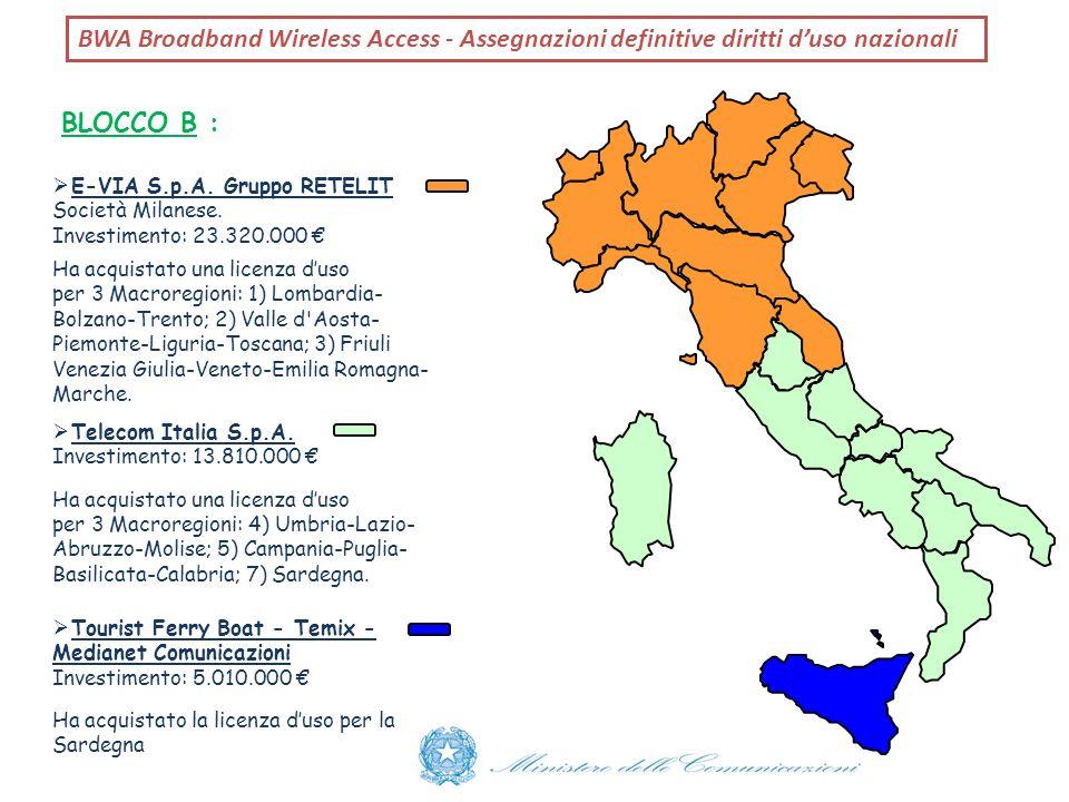 BWA Broadband Wireless Access - Assegnazioni definitive diritti duso nazionali BLOCCO B : E-VIA S.p.A. Gruppo RETELIT Società Milanese. Investimento: